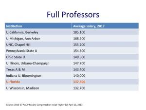 full professor